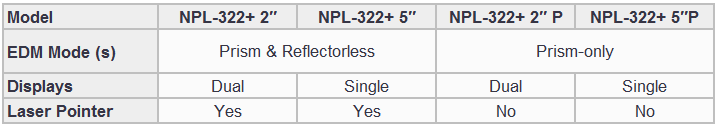npl322text-1